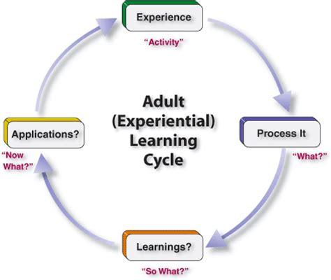 Adult literacy reading programs gif 475x401